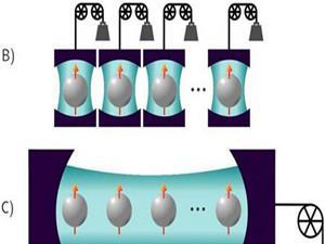量子技术革新电池充电时间