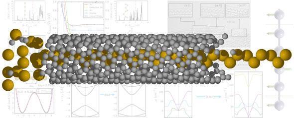 石墨烯为管碲为芯 科学家制成一维电线