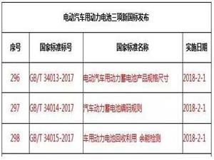 三项动力电池新国标发布 明年2月1日起实施