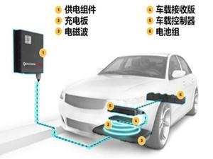 无线充电将是电动汽车未来发展的主要技术方向