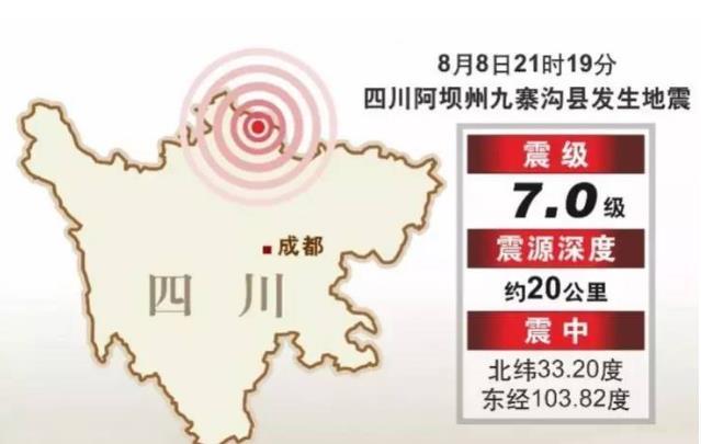 九寨沟县附近发生7级地震 目前电力已恢复