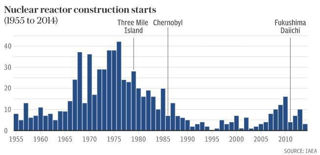 东芝88亿美元亏损重燃英国最大核电项目风险