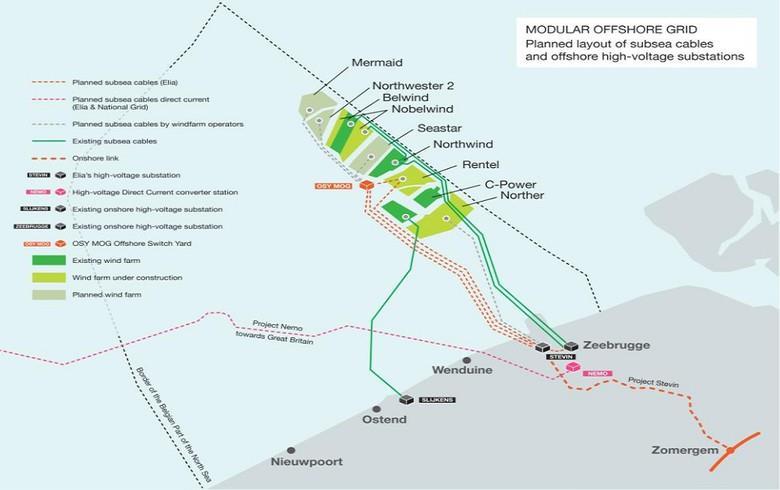 比利时模块化海上电网授予海底电缆合同