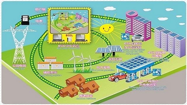 全国首个MW级储能电站通过最终验收