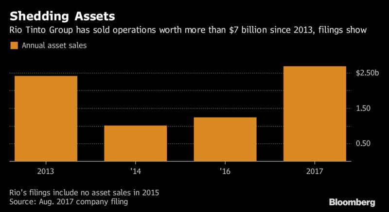 铝价回弹 力拓计划趁热出售欧洲最大铝厂