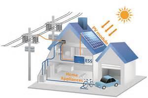到2026年延缓输配电改造的储能容量超14吉瓦