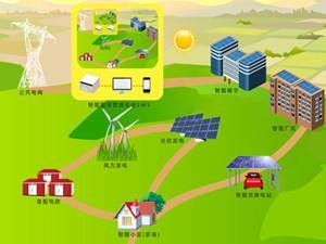 常州首个工商业智慧能源储能系统成功投运