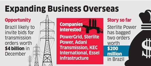 国内市场疲软 印度企业争相竞标巴西输电项目