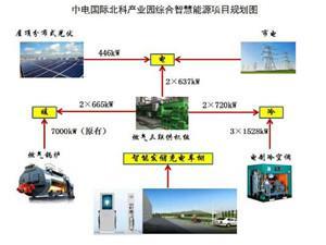 中国电力北京市首个综合智慧能源项目获政府备案