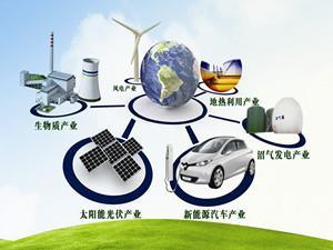 湖北省将投资2000亿元 一批新能源项目即将上马