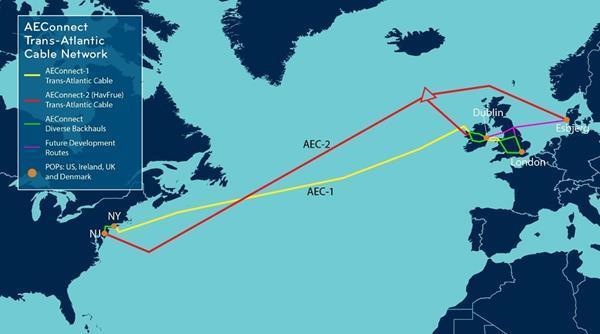爱尔兰Aqua Comms参与HAVFRUE海底光缆建设