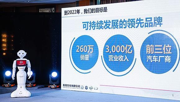 东风汽车计划2022年整体销量提升至260万辆
