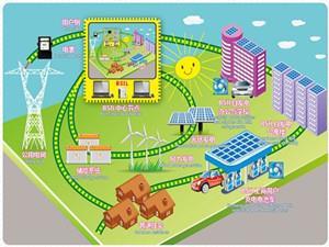 甘肃省首个微电网示范项目取得备案批复