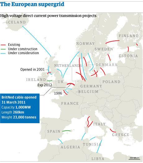 荷兰两条海底电缆有望今年投运 增加电力进口