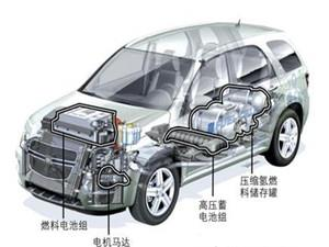 现代将携手奥迪合力发展氢能汽车链