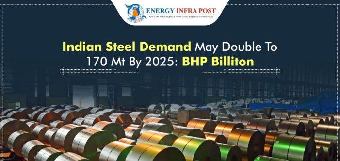 必和必拓:2025年印度钢铁需求将增至1.7亿吨