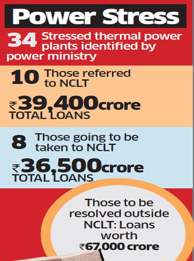 债务缠身 印度12家电力资产面临破产风险
