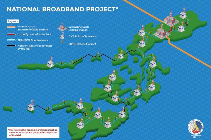 菲律宾国家光纤骨干网络拟于年底试运营