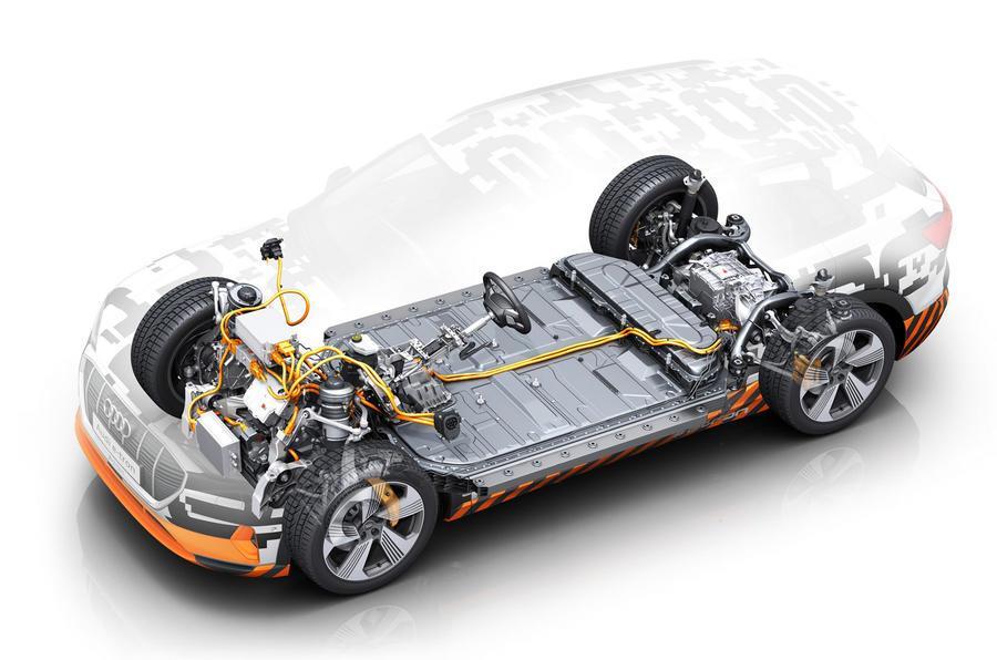 锂离子电池占电动汽车成本比例有望下降至10%