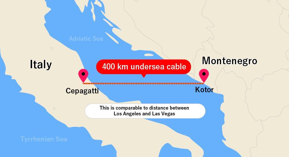 黑山-意大利海底电缆将于今年底投产