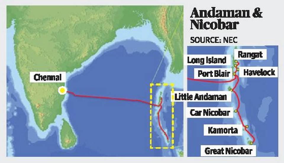 印度金奈-安达曼和尼科巴群岛海缆将于12月开建