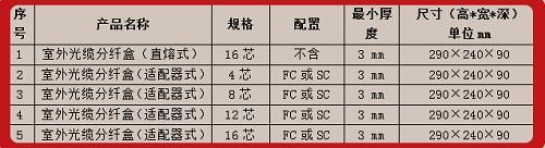 天津联通发布2019年室外光缆分纤盒材料公开招募公告
