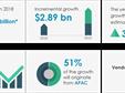 到2023锂离子电池管理系统市场年复合增26%