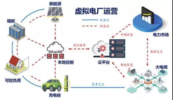 日本大力发展光伏发电+储能系统