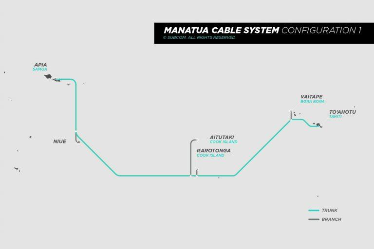 Manatua海底光缆系统拟于2020年6月投产
