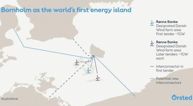 丹麦拟在北海建立5GW海上风电枢纽连接波罗的海国家