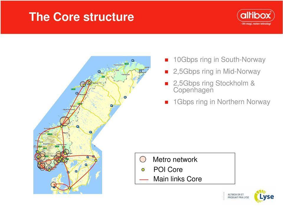 挪威-英国海底光缆系统筹建