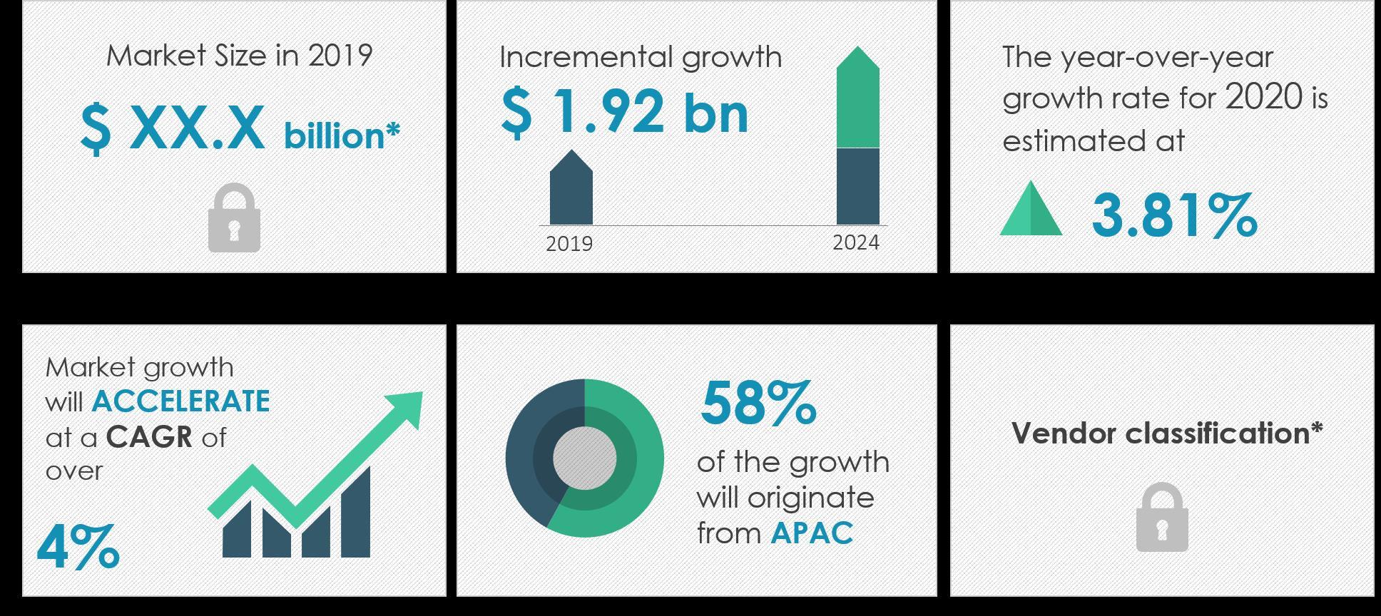 2020-2024全球住宅备用电源市场年复合增率超4%
