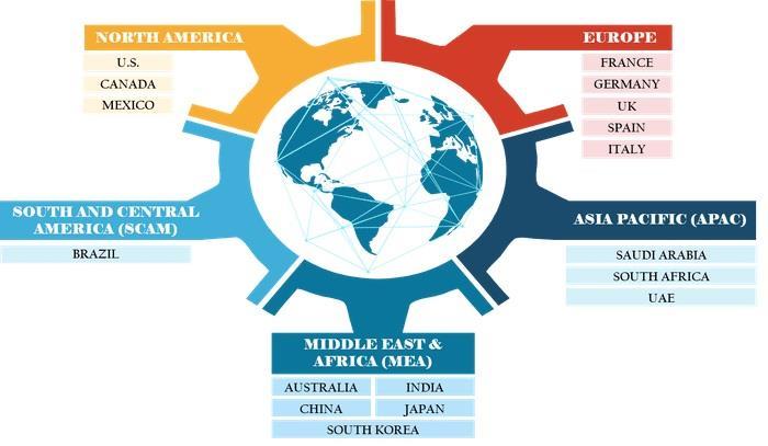 2019-2027亚太区高压电缆市场年复合增长率达7.2%