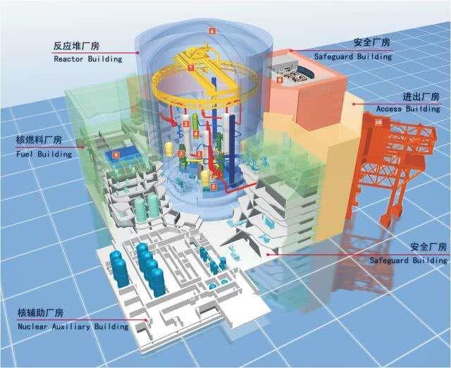 华龙一号海外第二台机组电气厂房完成送冷风节点