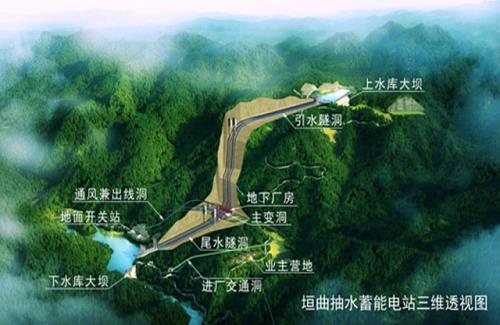 总投资79.6亿元 国家电网山西垣曲抽水蓄能电站项目开工