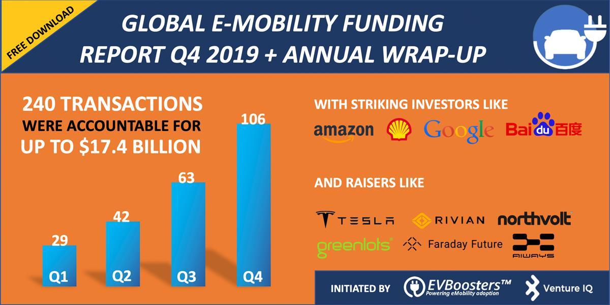 2019年全球已披露的电动汽车企业融资达119亿美元