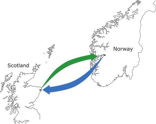 挪威推迟关于是否新建海底电缆连接苏格兰的决定