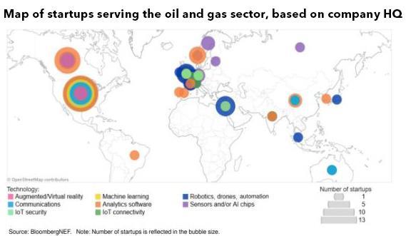 到2030年石油行业高级分析支出将达到30亿美元