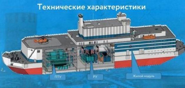 世界首座浮动核电站在俄威尼斯城所有登入网址投入商业运营