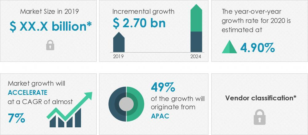 2020-24年全球射频电缆市场规模有望增长27亿美元