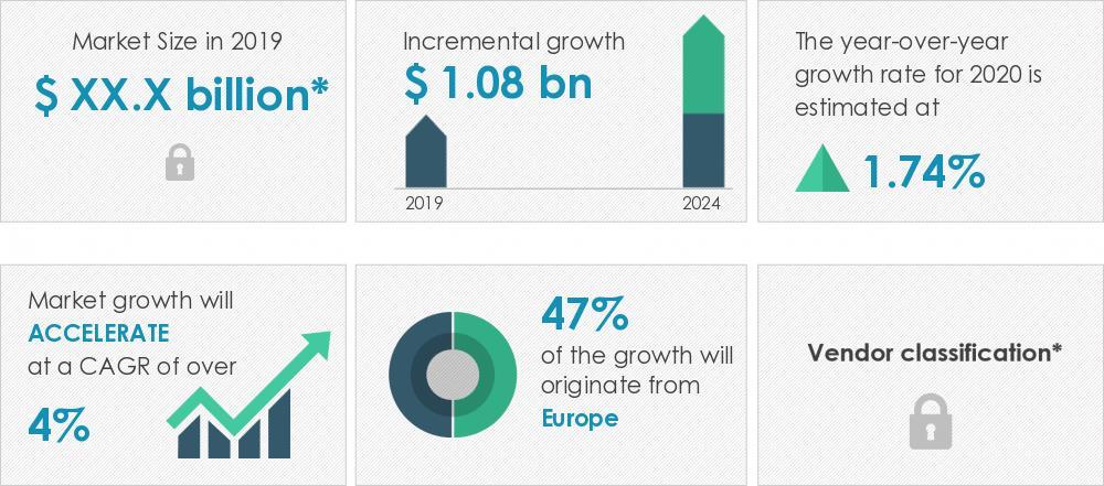 2020-24年全球海底电力电缆市场年复合增率超4%