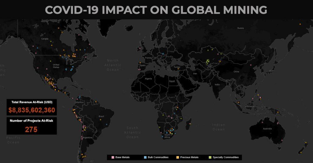 Covid-19病毒大流行致全球采矿收入损失达88亿美金