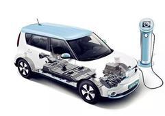 新能源汽车生产企业停止生产时间延长至24个月