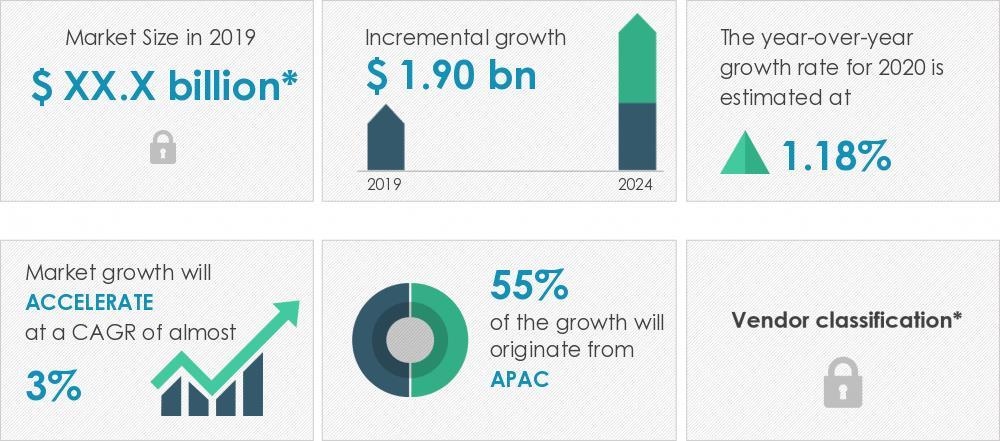 2020-24年全球深循环电池市场规模预增19亿美元
