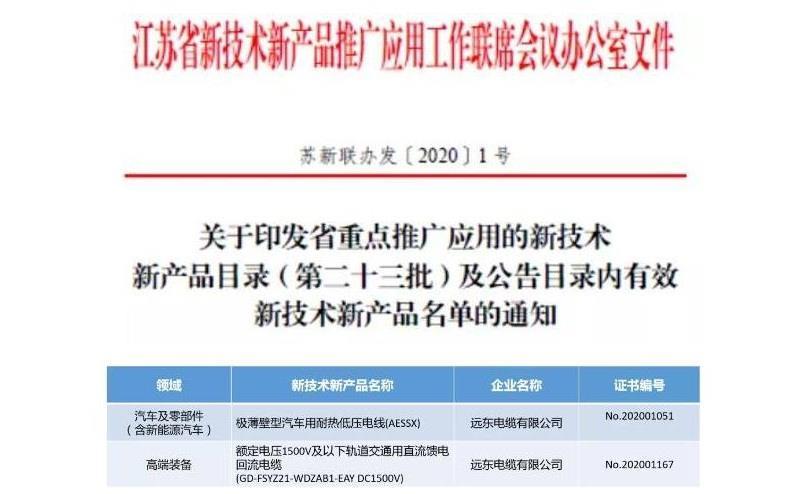 远东电缆2项新产品入选省重点推广应用目录