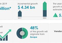 到2024年全球海底光缆市场年复合增率超15%
