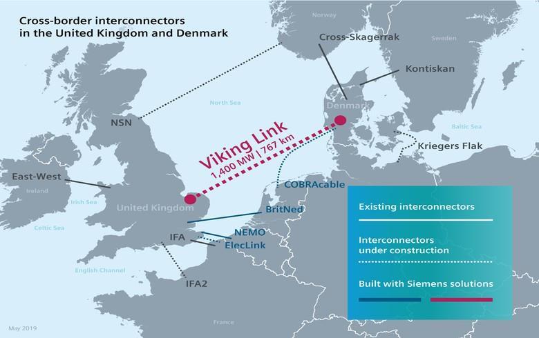 西门子能源开始Viking Link英国换流站建设