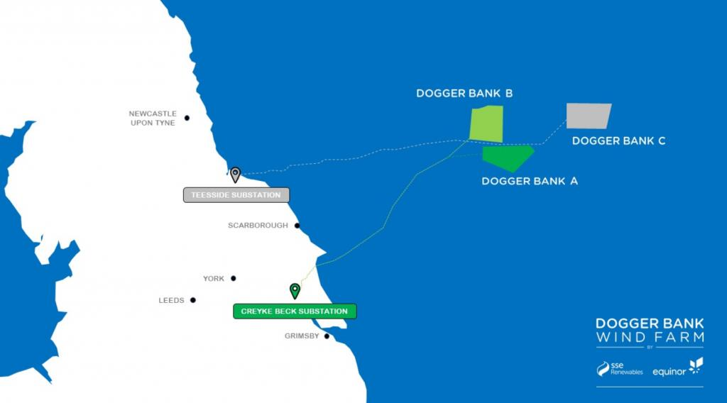 日立ABB合资公司获Dogger Bank三期工程输电订单