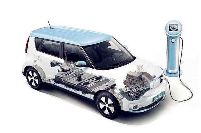 新一轮新能源汽车下乡活动开始