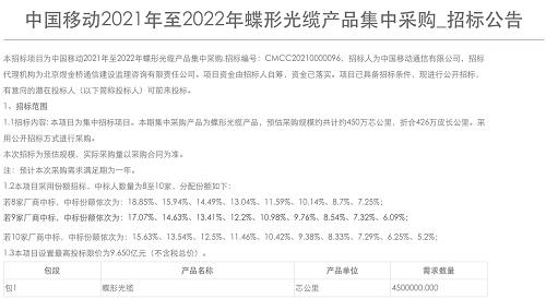 中国移动蝶形光缆集采:预估采购规模为450万芯公里